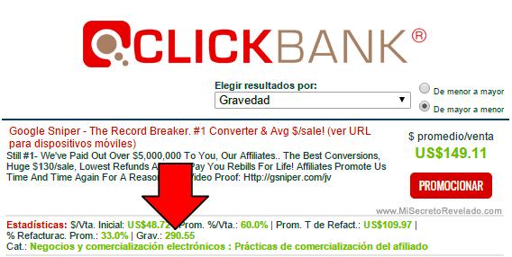 ¿Qué Es La Gravedad De Clickbank o El Clickbank Gravity?